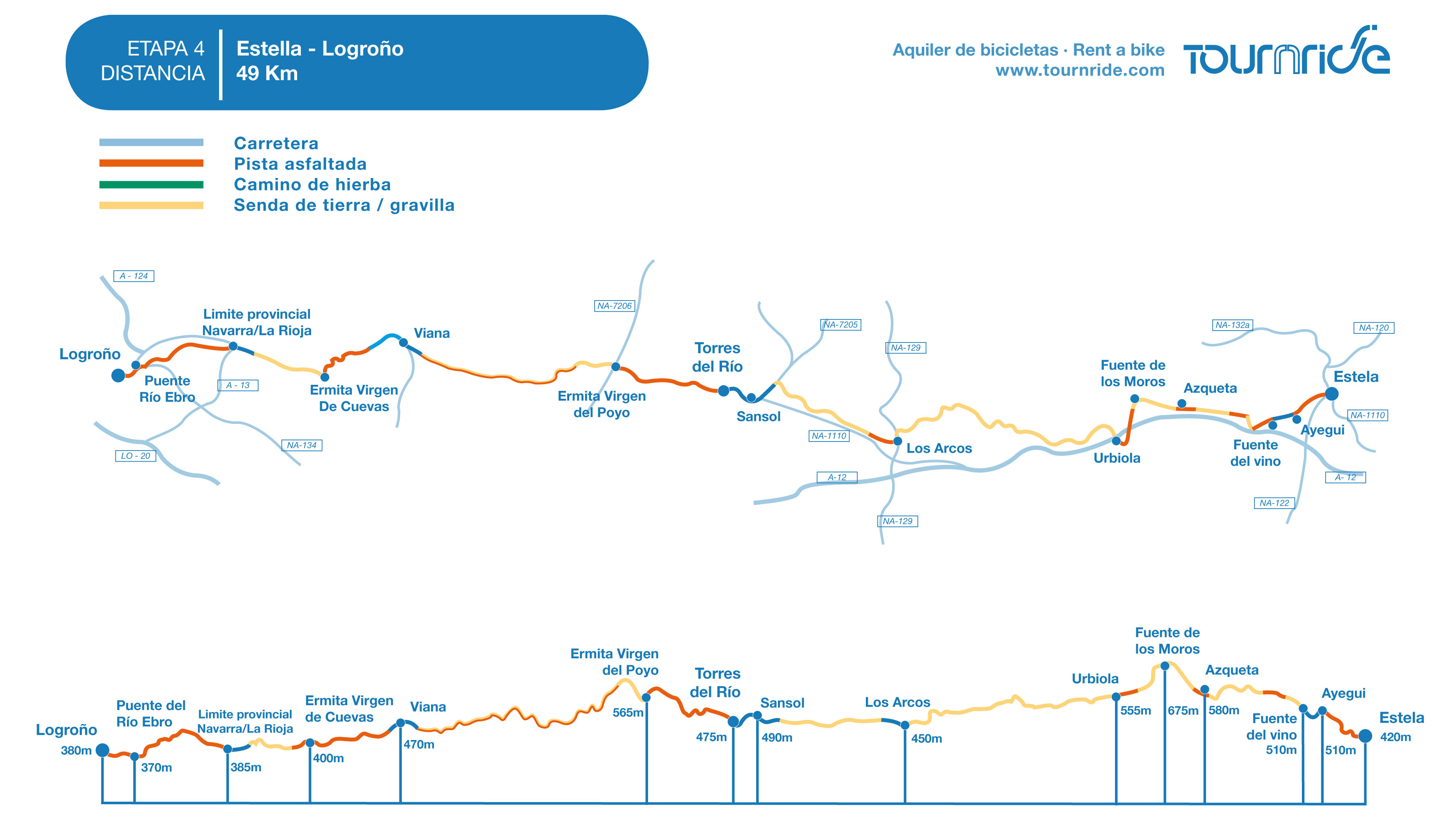 Alquiler de Bicicletas para el Camino de Santiago | Tournride ... on