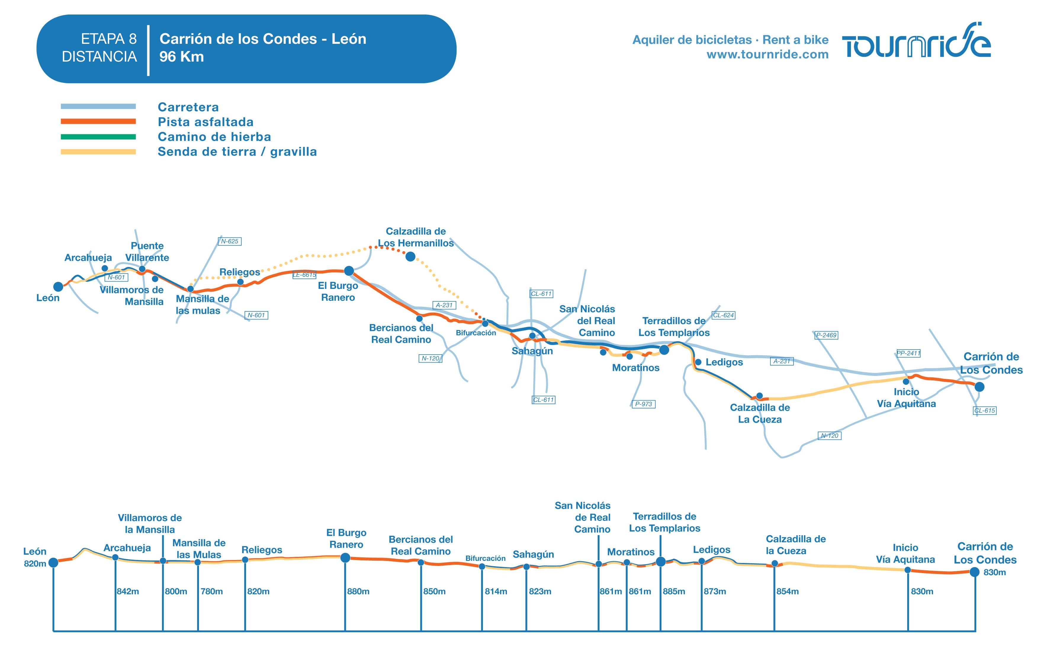Mapa de la etapa 8 del Camino de Santiago en bicicleta de Carrión de los Condes a León