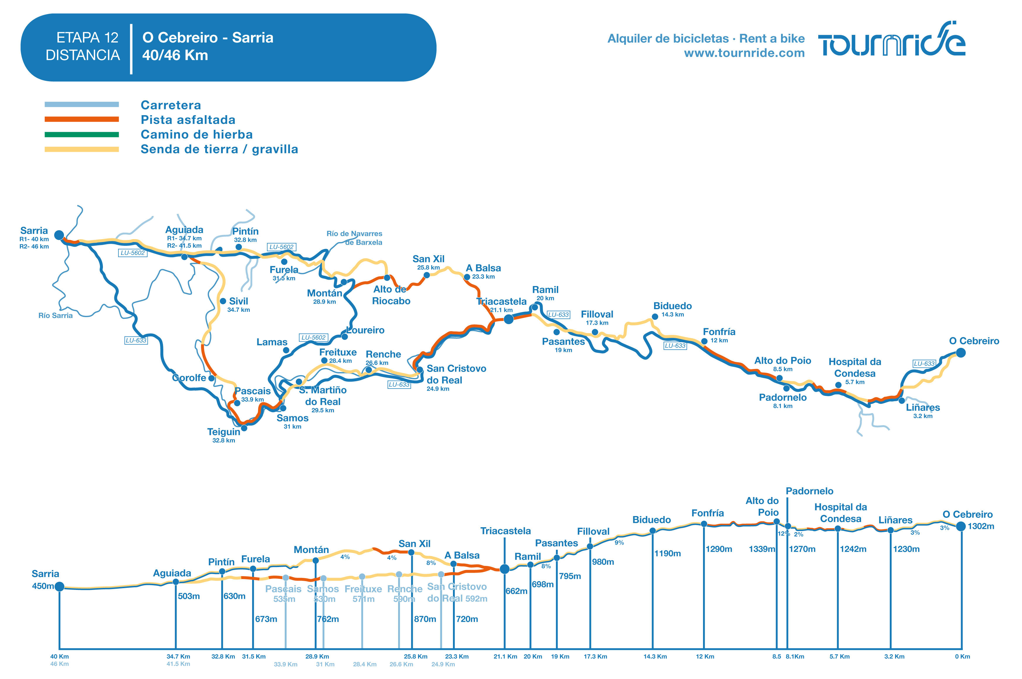 Mapa de la etapa 12 del Camino Francés en bicicleta desde O Cebreiro hasta Sarria